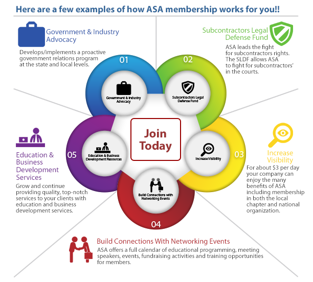asa-why-join